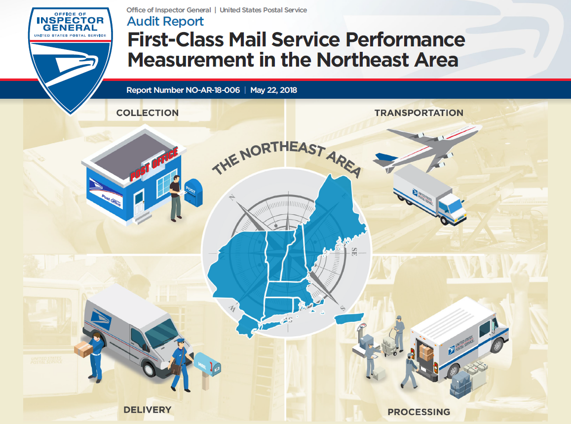 First-Class Mail Service Performance Measurement in the Northeast Area