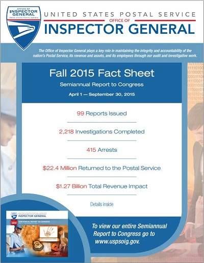Report to congress fact sheet usps office of inspector general
