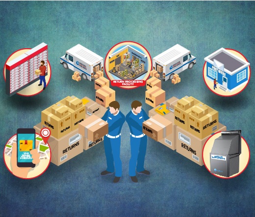 Ilustratio of two Postal Service workers handling return boxes.