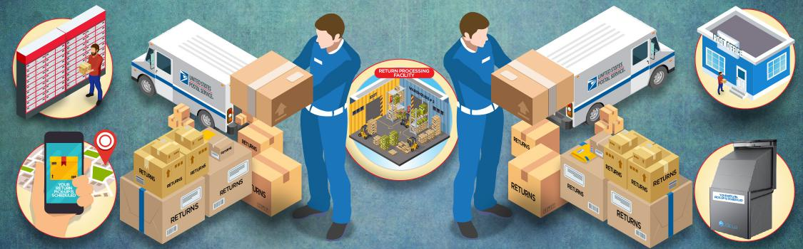 Graphic of two Postal workers processing boxes of returned packages.